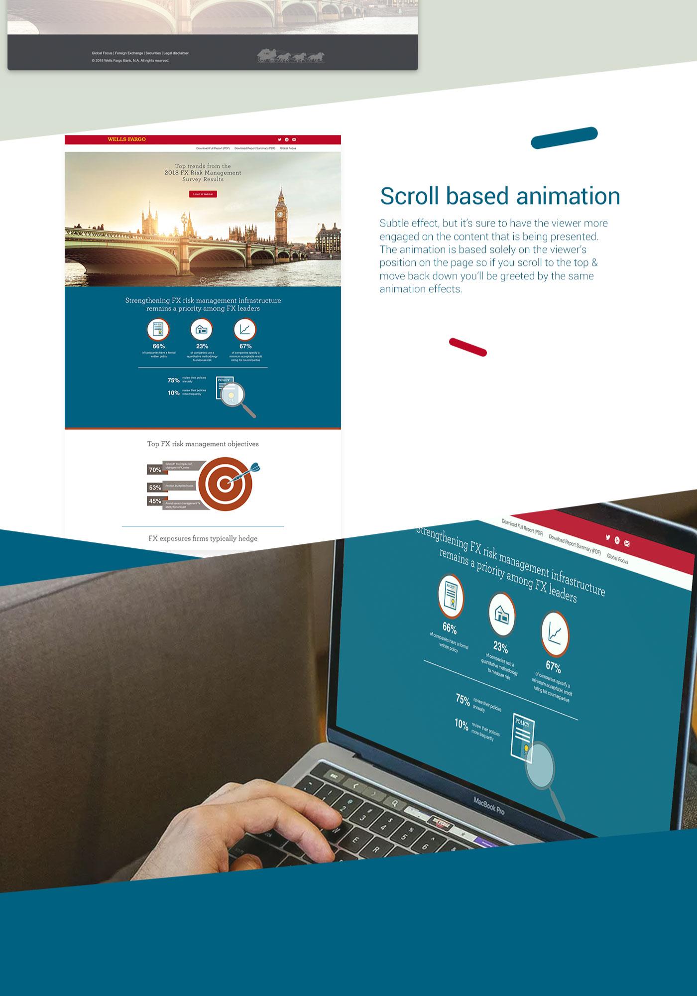 Wells Fargo FX Risk Management showcasing scroll based animation
