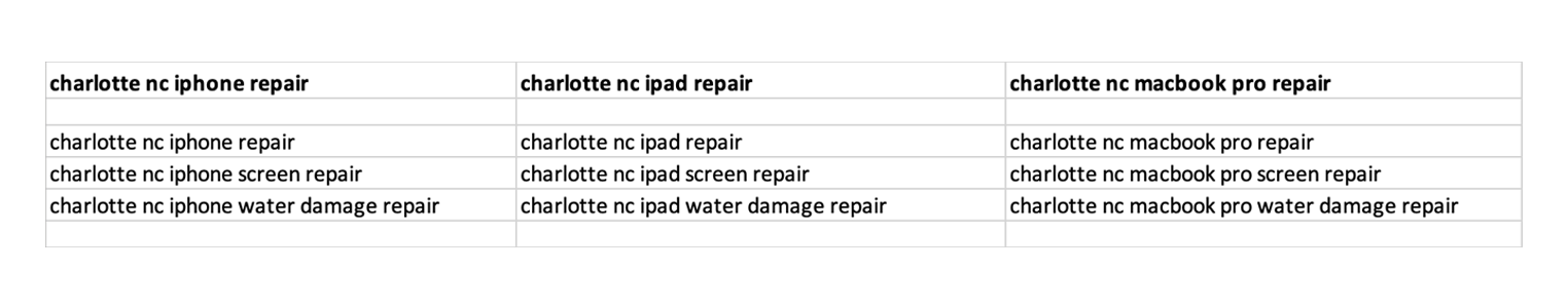 iPhone repair list